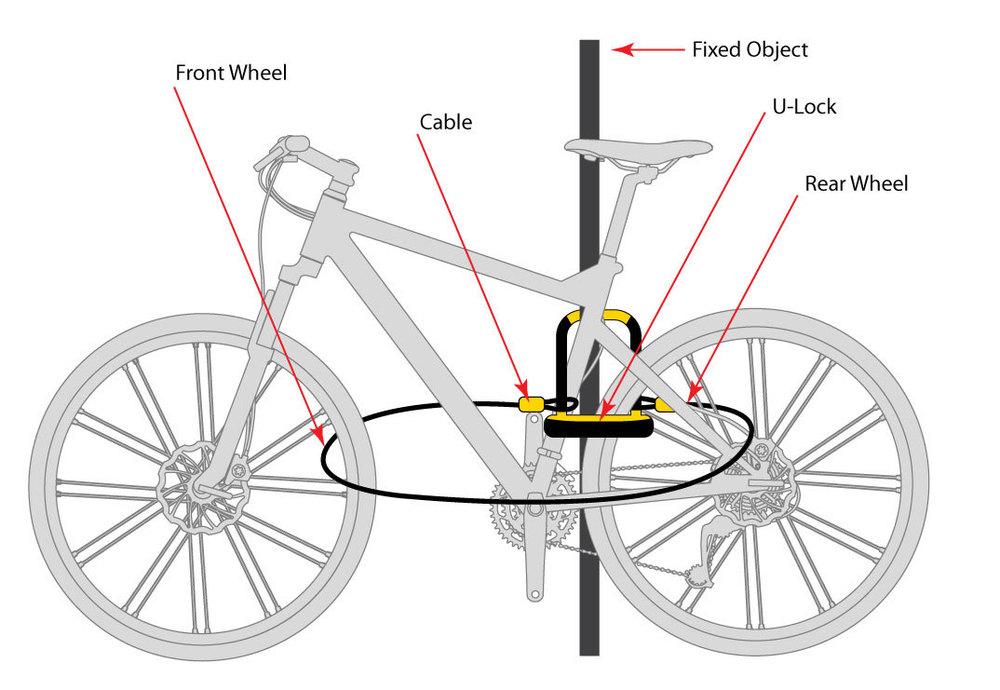 BikeLockUp_CabelUlock.jpg
