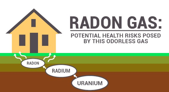 radon-gas-1
