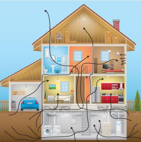 Radon i bolig